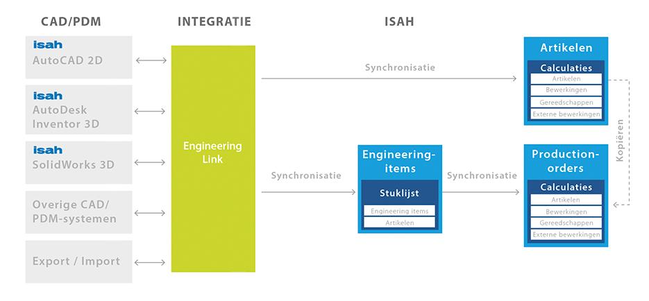 Engineeringsomgeving-1